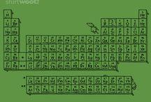 Periodically Scientific