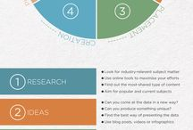 Digital Marketing / Helpful resources and infographics for Digital Marketers