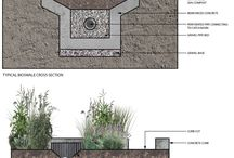 Detal garden