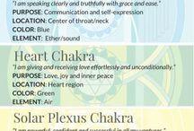 chacra healing