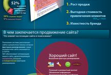 exiterra.ru Infographics