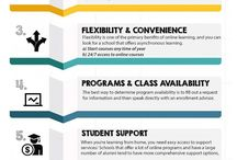 Info graphics on Online homeschooling