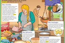 Histoire alimentation