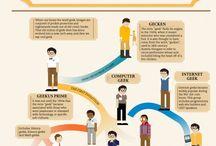 Infografías / Infographics