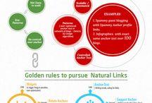Linkbuilding / infografika