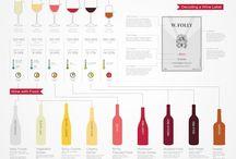 Wine, wine & more wine