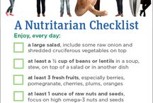 Nutritarian Lifestyle