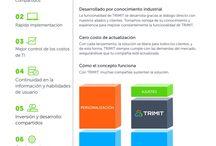 Spanish Litterature about TRIMIT / Información sobre la solución de software TRIMIT en español.  ERP & Ecommerce Software para la industria de: - la moda y textiles - muebles y madera - production en general #ERP #TRIMIT Microsoft Dynamics NAV