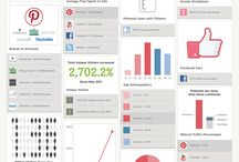 About Pinterest and Social Media / by Alexandre Machado
