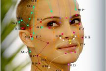 beauty acupuncture points
