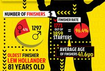 Triathlon Infographics / Swim, Bike, Run - what is the tri hype all about in picture form :)