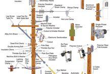 Electrical Enineering