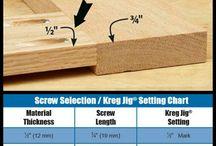 Wood - techniques