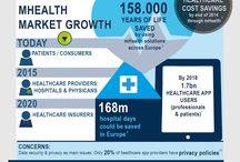 Digital Health / Infographiken zu Digital Health