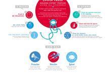 Zipipop Freud Infographics / In-house info graphics