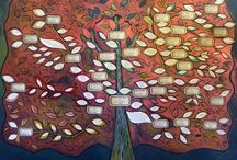 "Family Tree Art / This 36""x48"" gallery wrapped canvas mixed media artwork showcases 4 generations of their ramily. Each side of the tree highlights the parents respective family members. Meanwhile the center of the tree contains branches their 3 children, their spouses and the couple's grandchildren."