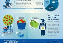 Marketing Infographs