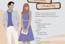 Clothes Guidelines