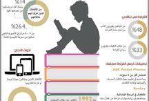 eduction