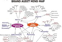 RAW Brand research
