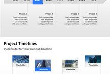 Presentation timeline