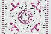 vzor na saty