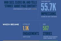 Infographics - Social Media / #Infografik #Social Media #Facebook