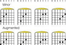 3 string triads