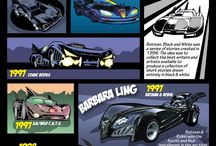 Infographic / The best collections of Internet