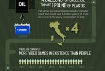 Infographics to help the planet  / Sometimes it's easier to understand our world when we look at it in a different way.