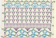 Crochet Schal 2