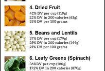 iron supplement food