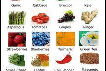 Anti cancer food