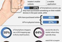 Infographics / Mobile infographics