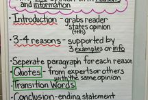 3rd Grade Opinion and Persuasive Writing / Teaching Opinion and Persuasive Writing