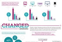 Social Media Infographics / The best social media infographics from around the internet
