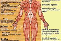 postura o dolor y emociones