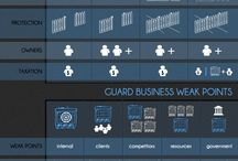 Business Law Infographics
