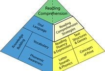 Reading Comprehension Strategies / Strategies may include: making predictions before reading, making connections to personal experiences and knowledge, engaging in self-monitoring of text comprehension. By focusing on teaching vocabulary, active reading, and reading strategies, teachers can help promote reading comprehension.