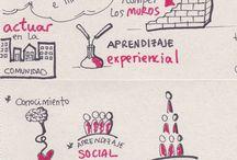 Sketchnotes / Apuntes visuales