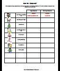 Behavior Charts / by Kishori Chhotu