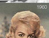 Sejarah Model Rambut