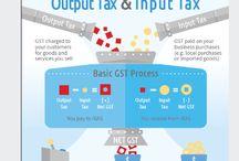 Input & Output of GST