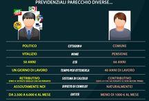 #vitalizi / Le nostre grafiche sullo scottante tema dei vitalizi