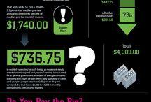Infographics: Money