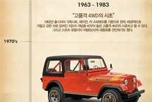Jeep Is My Passion