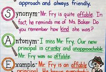 ELA anchor charts