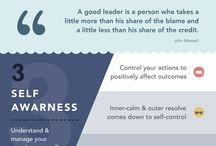 Arbete - ledarskap