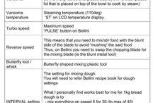 Recipes for Bellini