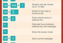 Shortcuts Mac & Windows